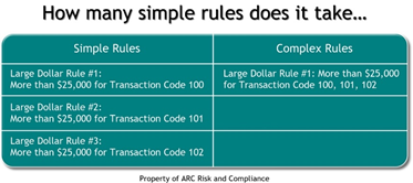 A Top Down Understanding of Transaction Monitoring Software - Part Two